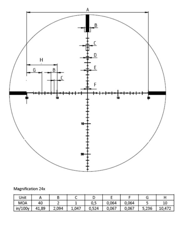 Passion 6-24x50, reticle - MOA